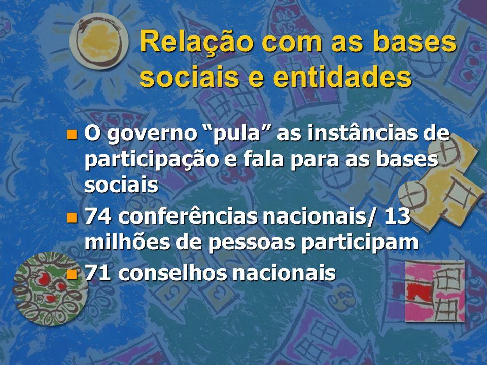 Relação com as bases sociais e entidades n O governo pula as instâncias de participação e fala para as bases sociais n 74 conferências nacionais/ 13 m