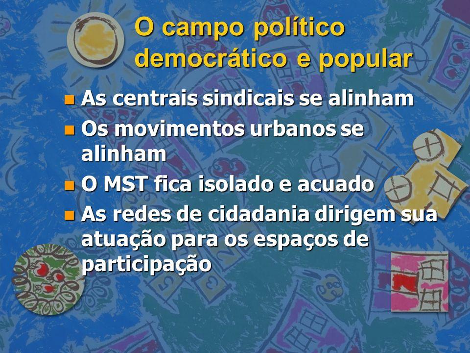 O campo político democrático e popular n As centrais sindicais se alinham n Os movimentos urbanos se alinham n O MST fica isolado e acuado n As redes