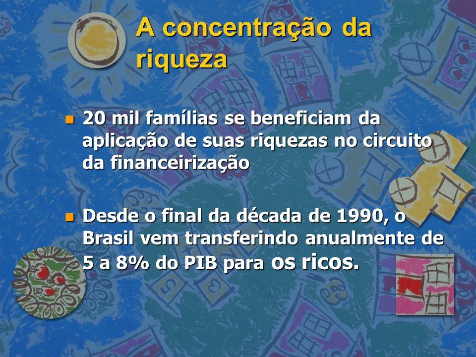 A concentração da riqueza n 20 mil famílias se beneficiam da aplicação de suas riquezas no circuito da financeirização n Desde o final da década de 19