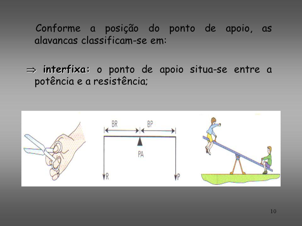 Conforme a posição do ponto de apoio, as alavancas classificam-se em: interfixa: interfixa: o ponto de apoio situa-se entre a potência e a resistência