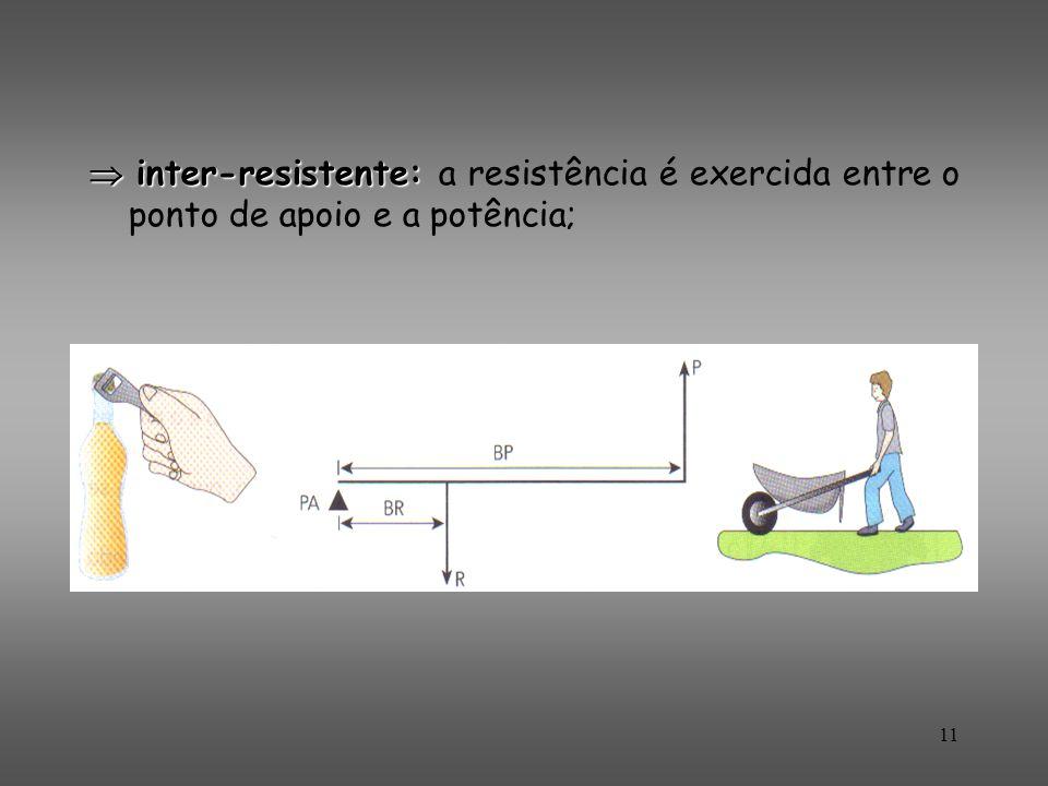 inter-resistente: inter-resistente: a resistência é exercida entre o ponto de apoio e a potência; 11