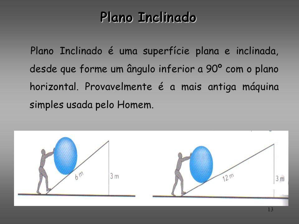 Plano Inclinado Plano Inclinado é uma superfície plana e inclinada, desde que forme um ângulo inferior a 90º com o plano horizontal. Provavelmente é a