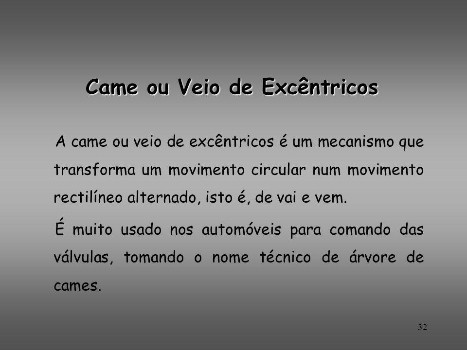 Came ou Veio de Excêntricos A came ou veio de excêntricos é um mecanismo que transforma um movimento circular num movimento rectilíneo alternado, isto