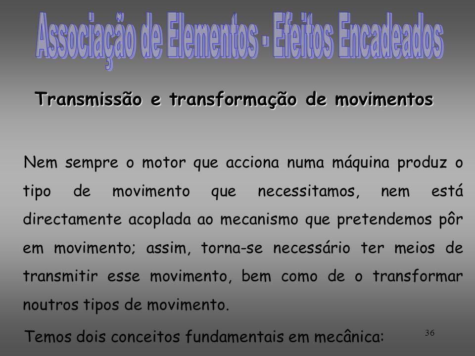 Transmissão e transformação de movimentos Nem sempre o motor que acciona numa máquina produz o tipo de movimento que necessitamos, nem está directamen