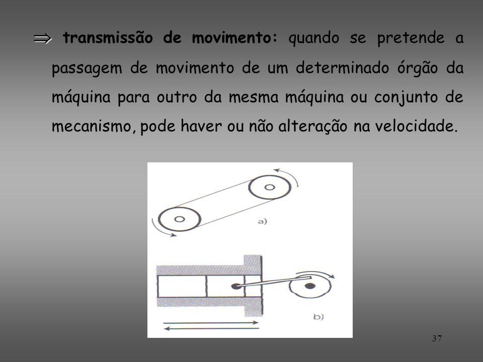 transmissão de movimento: quando se pretende a passagem de movimento de um determinado órgão da máquina para outro da mesma máquina ou conjunto de mec