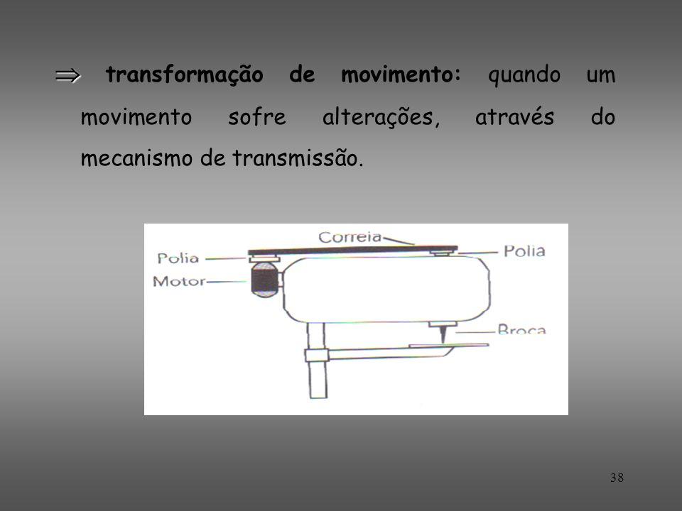 transformação de movimento: quando um movimento sofre alterações, através do mecanismo de transmissão. 38