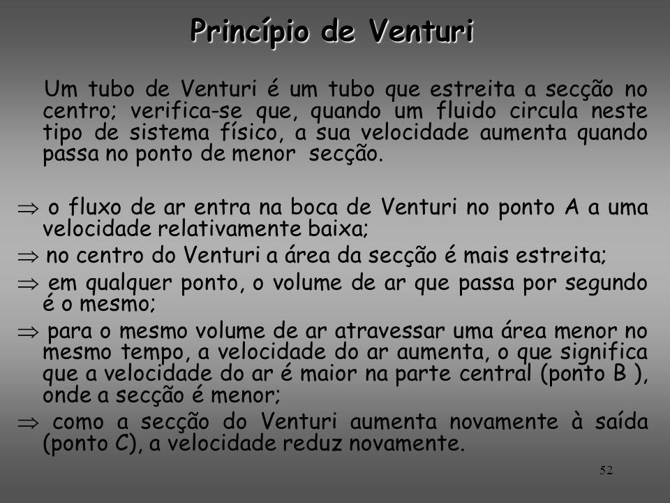 Princípio de Venturi Um tubo de Venturi é um tubo que estreita a secção no centro; verifica-se que, quando um fluido circula neste tipo de sistema fís