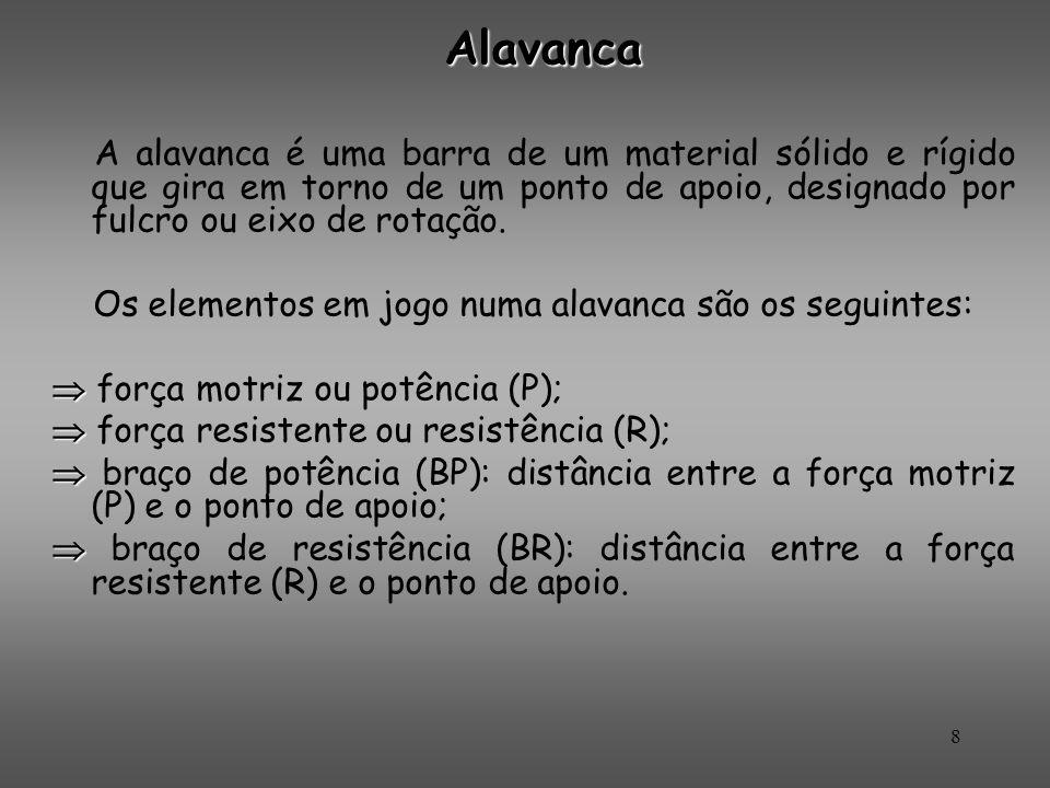Alavanca Alavanca A alavanca é uma barra de um material sólido e rígido que gira em torno de um ponto de apoio, designado por fulcro ou eixo de rotaçã