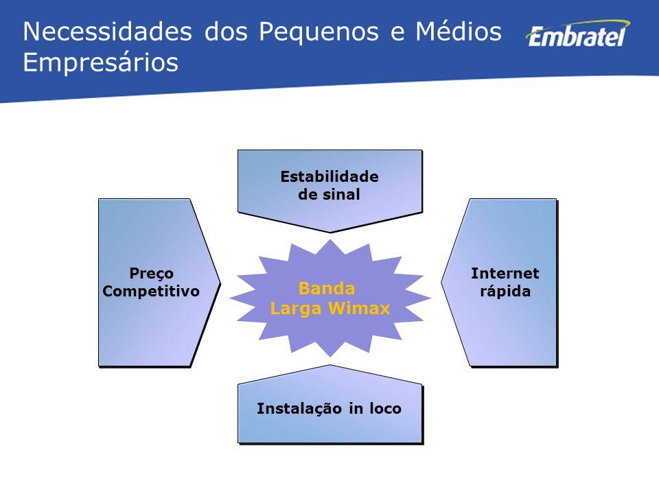 Gestão de Mercado Banda Larga Wimax Necessidades dos Pequenos e Médios Empresários Estabilidade de sinal Estabilidade de sinal Instalação in loco Preç