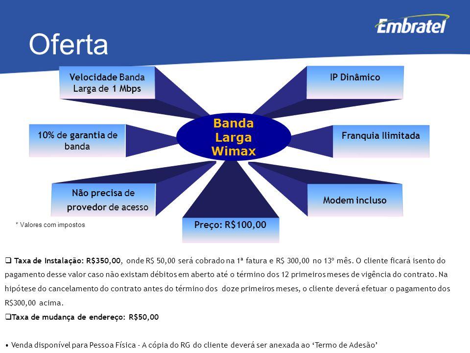 Gestão de Mercado Não precisa de provedor de acesso Preço: R$100,00 Modem incluso Velocidade Banda Larga de 1 Mbps IP Dinâmico Oferta Franquia Ilimita