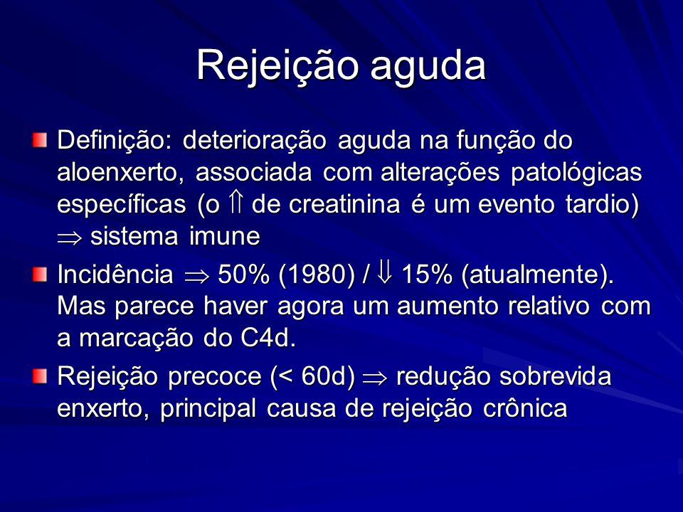 Rejeição aguda Definição: deterioração aguda na função do aloenxerto, associada com alterações patológicas específicas (o de creatinina é um evento ta