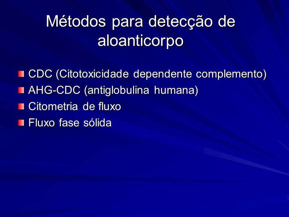 Métodos para detecção de aloanticorpo CDC (Citotoxicidade dependente complemento) AHG-CDC (antiglobulina humana) Citometria de fluxo Fluxo fase sólida
