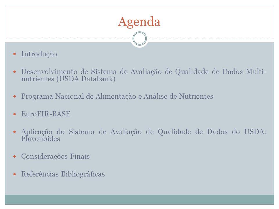 Agenda Introdução Desenvolvimento de Sistema de Avaliação de Qualidade de Dados Multi- nutrientes (USDA Databank) Programa Nacional de Alimentação e A