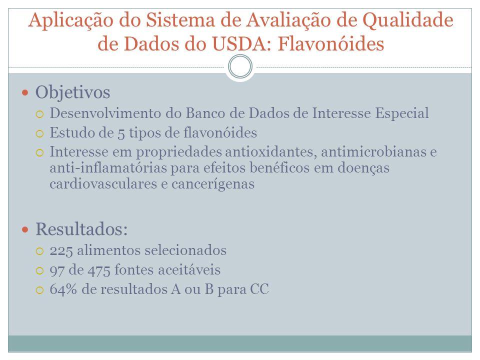 Aplicação do Sistema de Avaliação de Qualidade de Dados do USDA: Flavonóides Objetivos Desenvolvimento do Banco de Dados de Interesse Especial Estudo