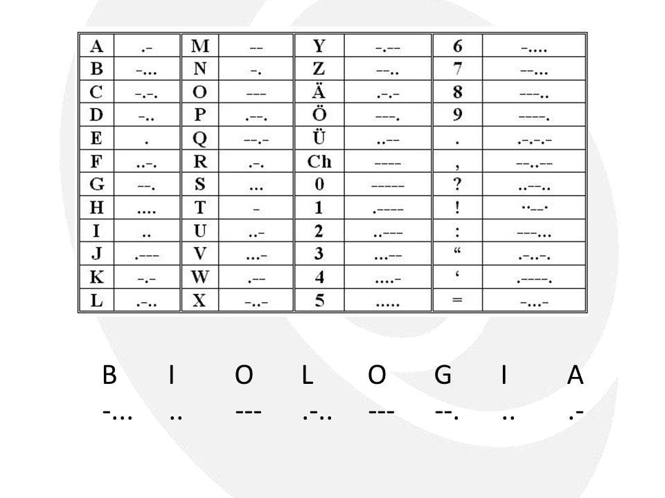 BIOLOGIABIOLOGIA -.....---.-..-----....-
