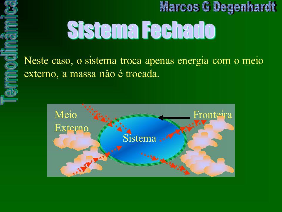 Sistema Fechado Neste caso, o sistema troca apenas energia com o meio externo, a massa não é trocada. Meio Externo Sistema Fronteira