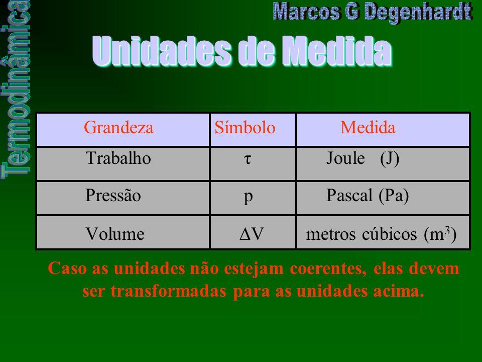 Unidades de Medida Grandeza Símbolo Medida Trabalho τJoule (J) Pressão pPascal (Pa) Volume V metros cúbicos (m 3 ) Caso as unidades não estejam coeren