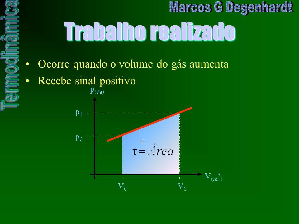 Trabalho realizado Ocorre quando o volume do gás aumenta Recebe sinal positivo p0p0 V0V0 V1V1 V (m 3 ) p (Pa) p1p1