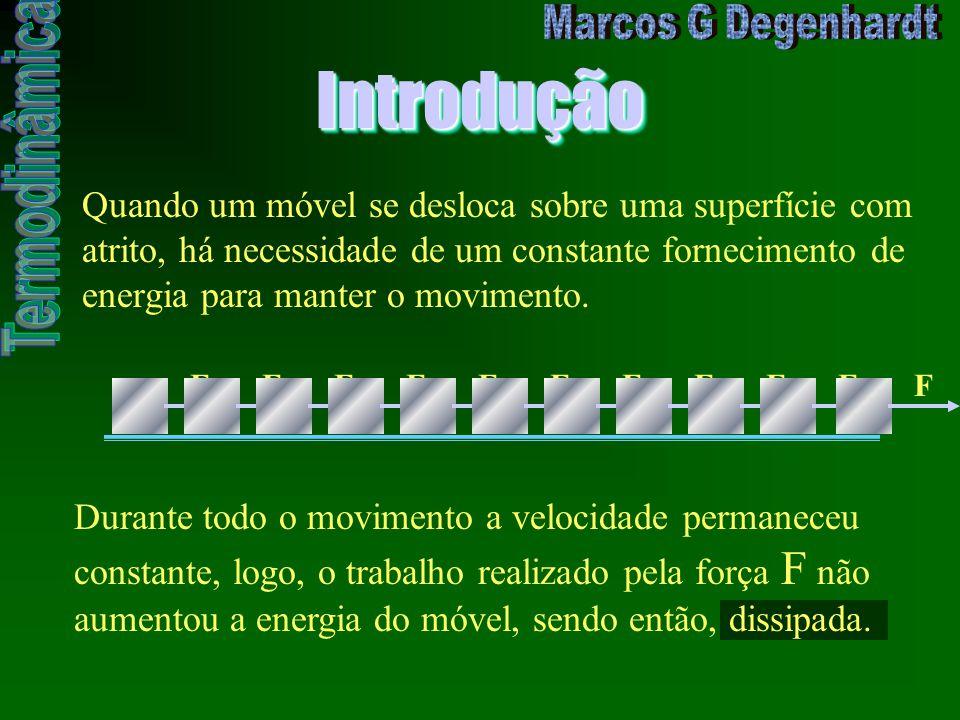 IntroduçãoIntrodução O que aconteceu com a energia recebida pela realização do trabalho.