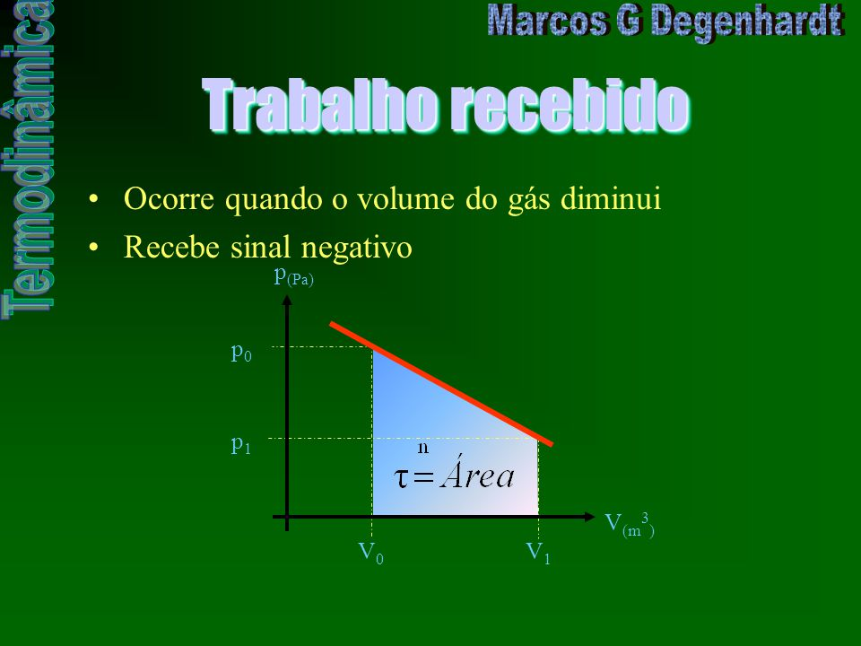 Trabalho recebido Ocorre quando o volume do gás diminui Recebe sinal negativo p (Pa) p0p0 V0V0 V1V1 V (m 3 ) p1p1