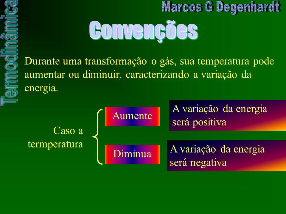 ConvençõesConvenções Durante uma transformação o gás, sua temperatura pode aumentar ou diminuir, caracterizando a variação da energia. Caso a termpera