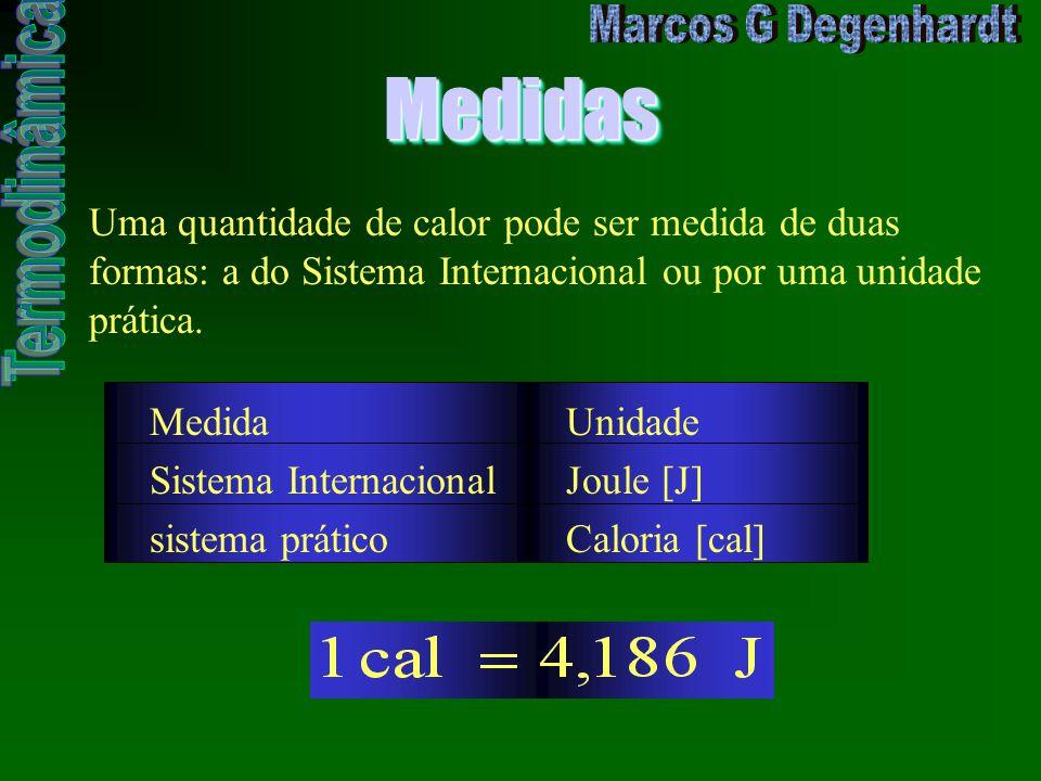 MedidasMedidas Uma quantidade de calor pode ser medida de duas formas: a do Sistema Internacional ou por uma unidade prática. MedidaUnidade Sistema In
