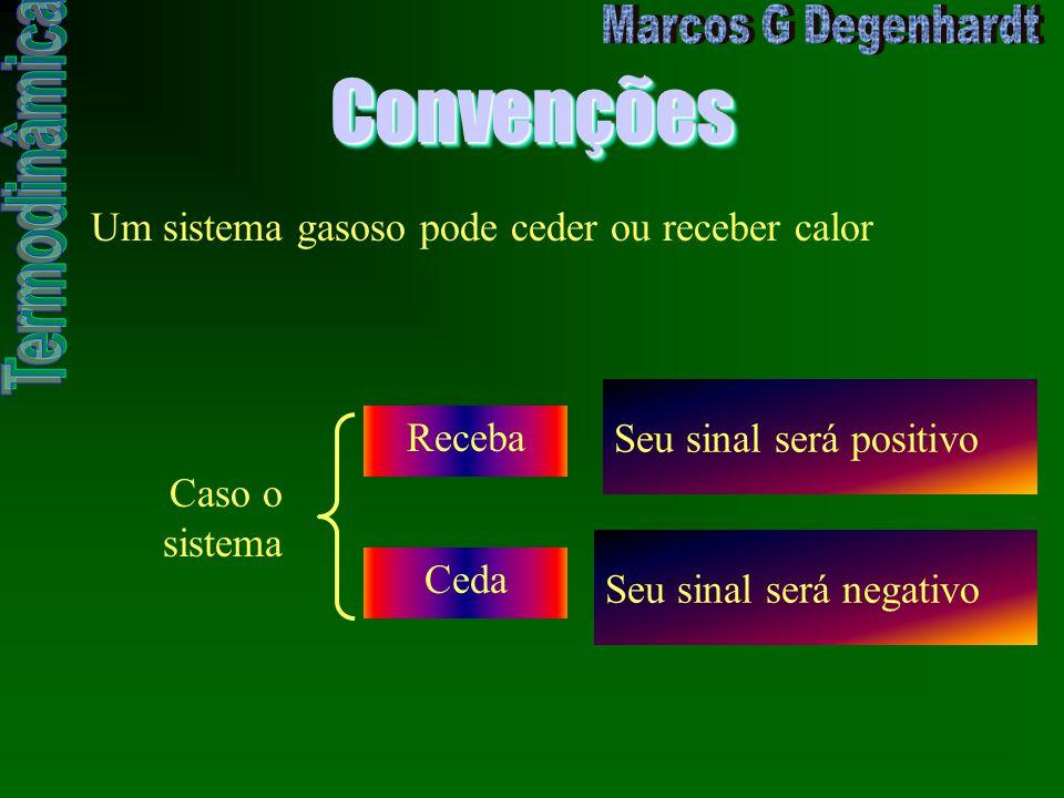 ConvençõesConvenções Um sistema gasoso pode ceder ou receber calor Caso o sistema Receba Seu sinal será positivo Ceda Seu sinal será negativo