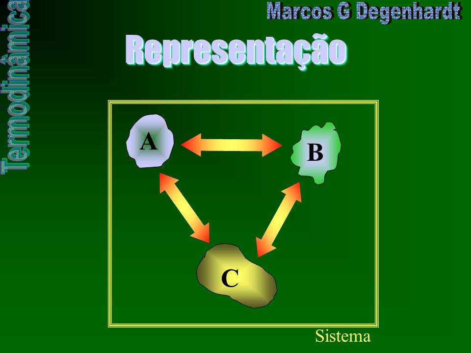 RepresentaçãoRepresentação Sistema A B C