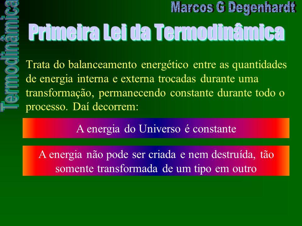 Primeira Lei da Termodinâmica Trata do balanceamento energético entre as quantidades de energia interna e externa trocadas durante uma transformação,