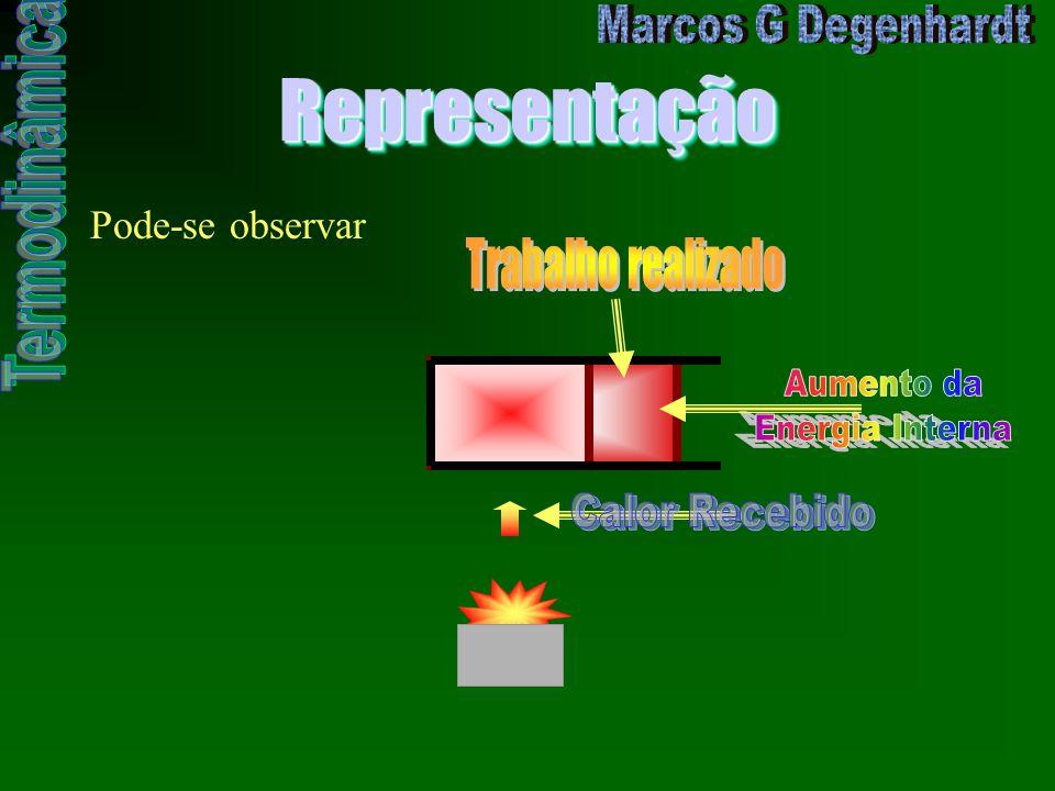 RepresentaçãoRepresentação Pode-se observar