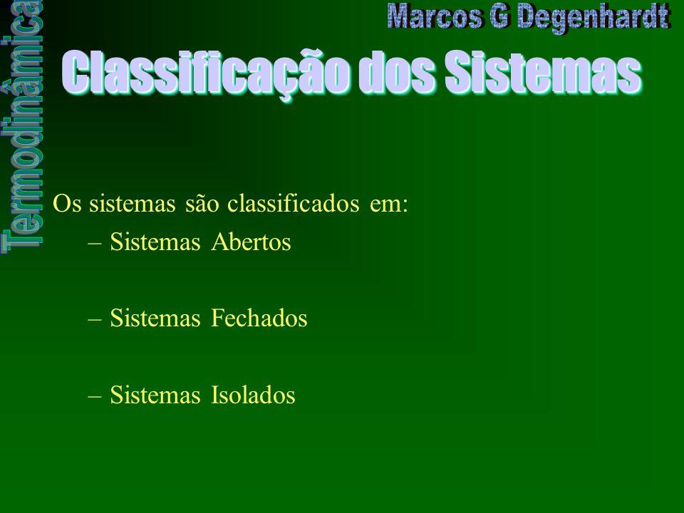 Classificação dos Sistemas Os sistemas são classificados em: –Sistemas Abertos –Sistemas Fechados –Sistemas Isolados