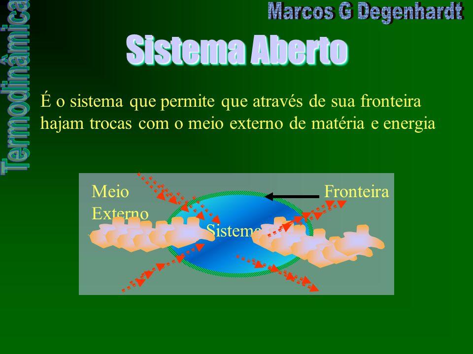 Sistema Fechado Neste caso, o sistema troca apenas energia com o meio externo, a massa não é trocada.