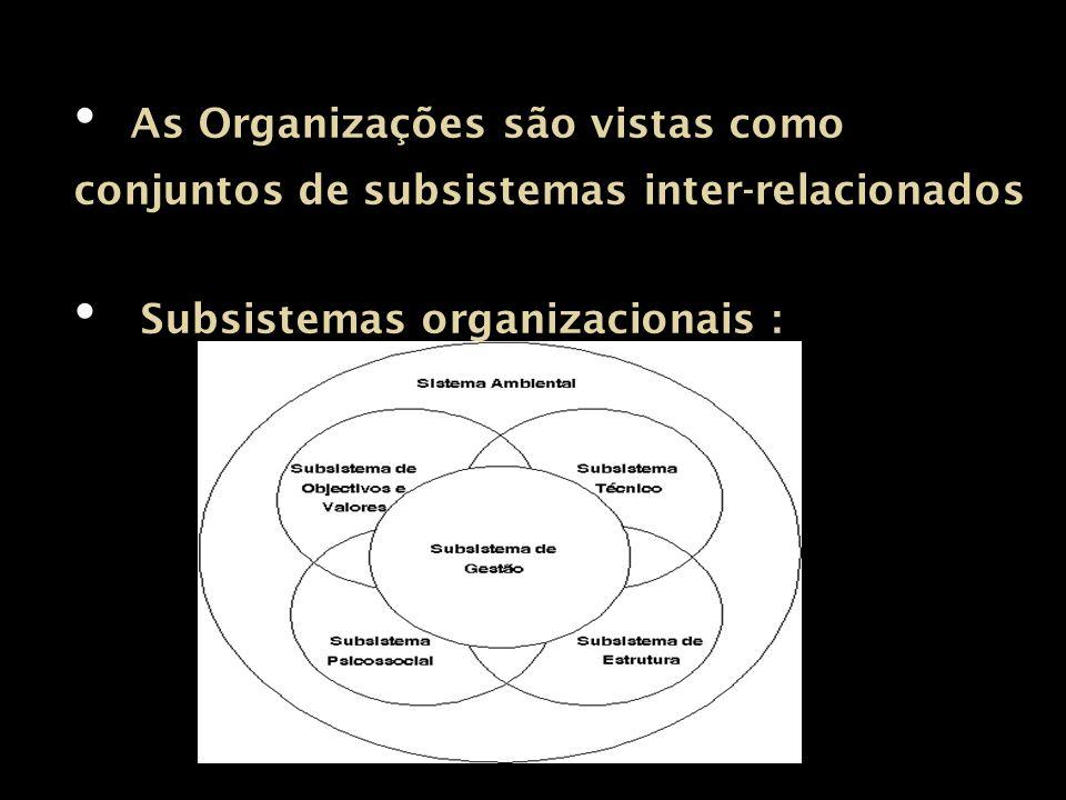 As Organizações são vistas como conjuntos de subsistemas inter-relacionados Subsistemas organizacionais :