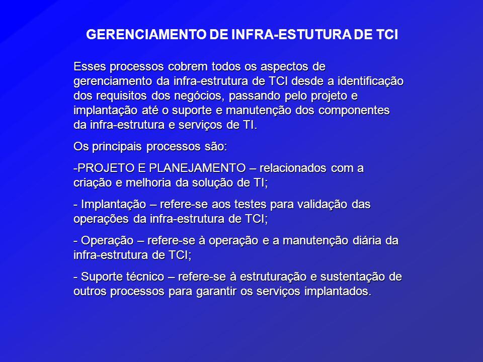 GERENCIAMENTO DE INFRA-ESTUTURA DE TCI Esses processos cobrem todos os aspectos de gerenciamento da infra-estrutura de TCI desde a identificação dos r