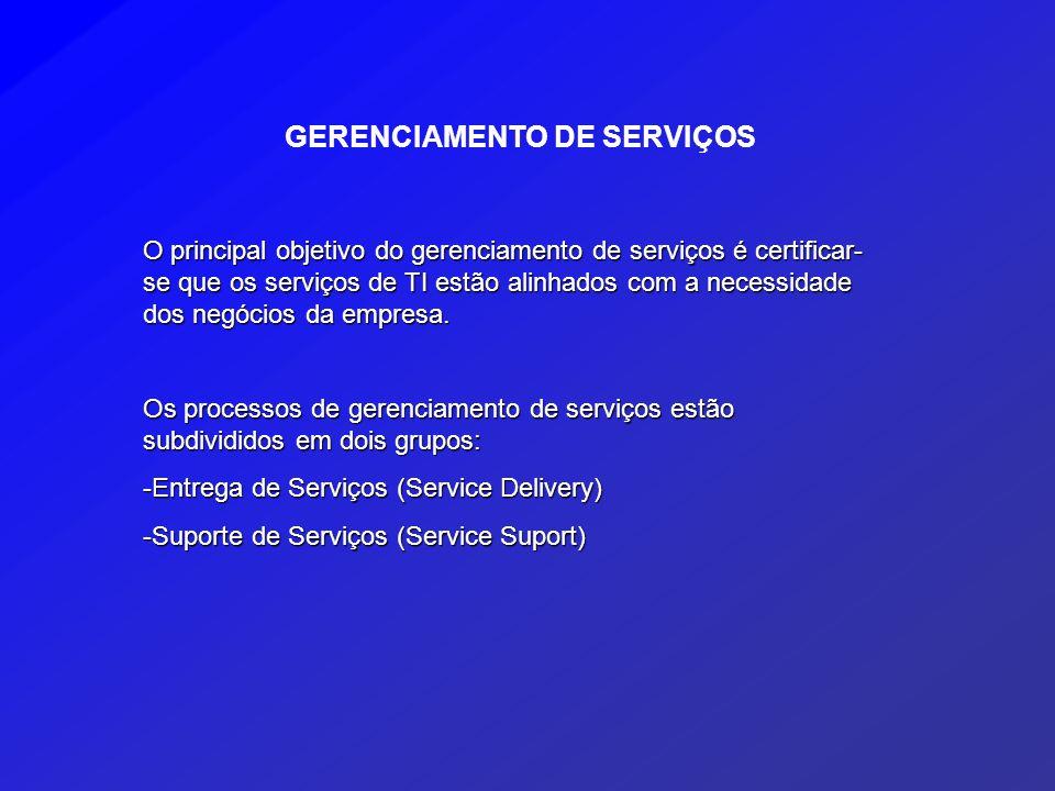 GERENCIAMENTO DE SERVIÇOS O principal objetivo do gerenciamento de serviços é certificar- se que os serviços de TI estão alinhados com a necessidade d