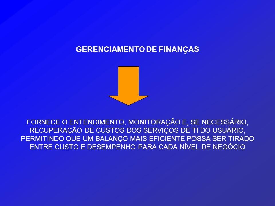 GERENCIAMENTO DE FINANÇAS FORNECE O ENTENDIMENTO, MONITORAÇÃO E, SE NECESSÁRIO, RECUPERAÇÃO DE CUSTOS DOS SERVIÇOS DE TI DO USUÁRIO, PERMITINDO QUE UM
