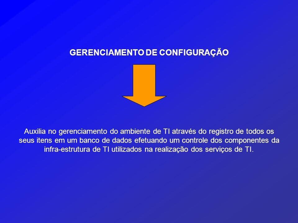 GERENCIAMENTO DE CONFIGURAÇÃO Auxilia no gerenciamento do ambiente de TI através do registro de todos os seus itens em um banco de dados efetuando um