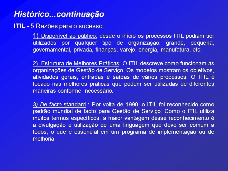 Histórico...continuação 1) Disponível ao público: desde o início os processos ITIL podiam ser utilizados por qualquer tipo de organização: grande, peq