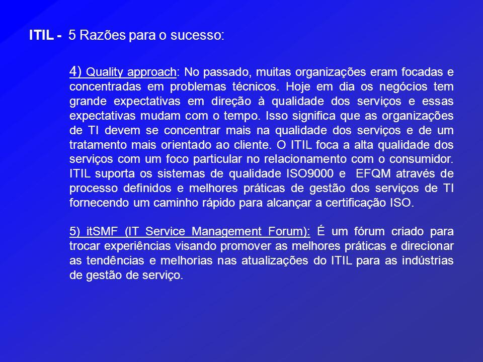 4) Quality approach: No passado, muitas organizações eram focadas e concentradas em problemas técnicos. Hoje em dia os negócios tem grande expectativa