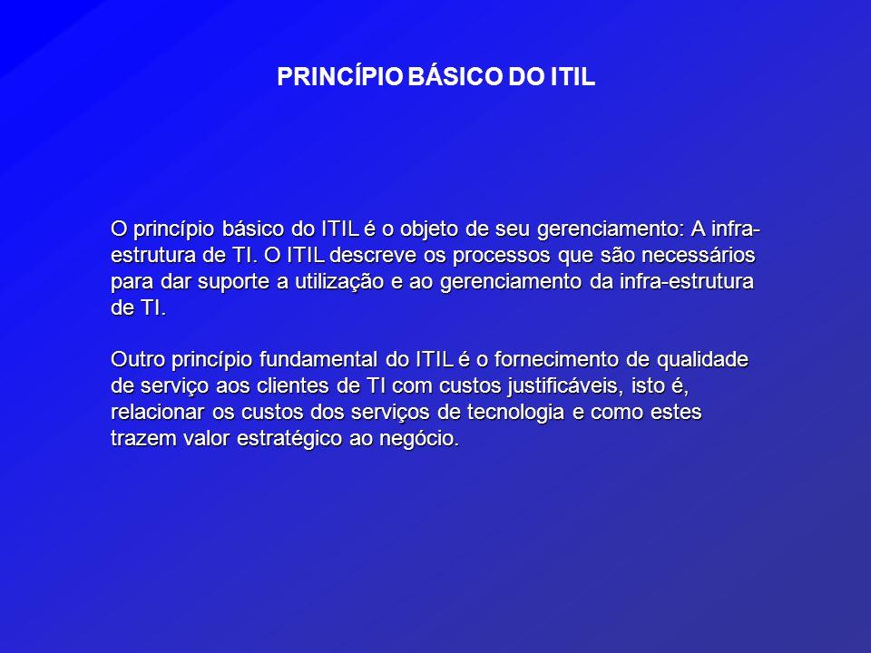 PRINCÍPIO BÁSICO DO ITIL O princípio básico do ITIL é o objeto de seu gerenciamento: A infra- estrutura de TI. O ITIL descreve os processos que são ne