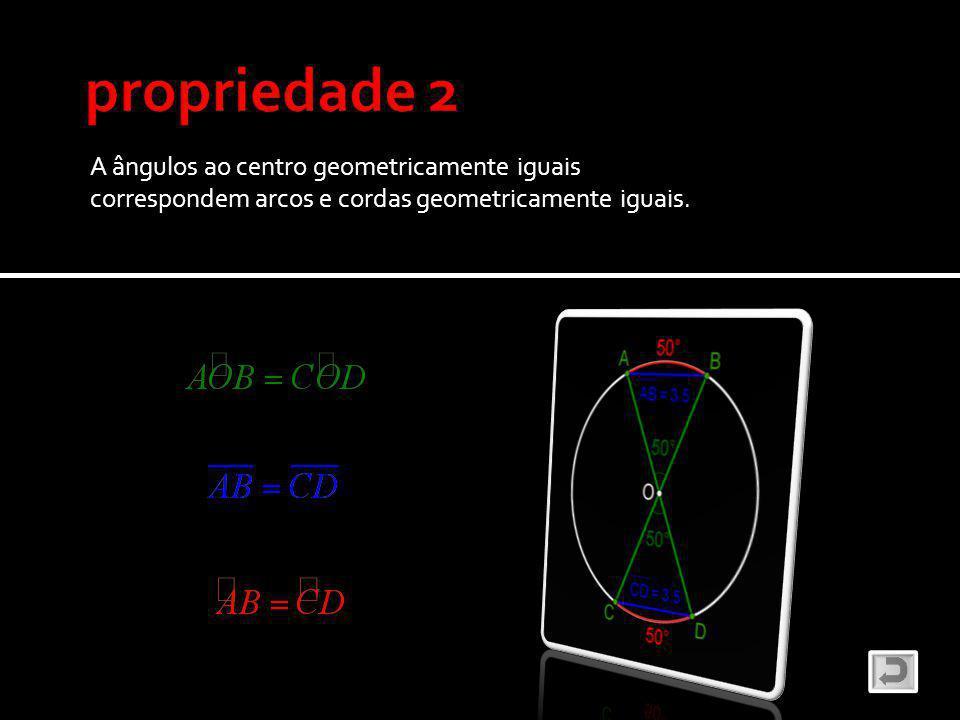 A ângulos ao centro geometricamente iguais correspondem arcos e cordas geometricamente iguais.
