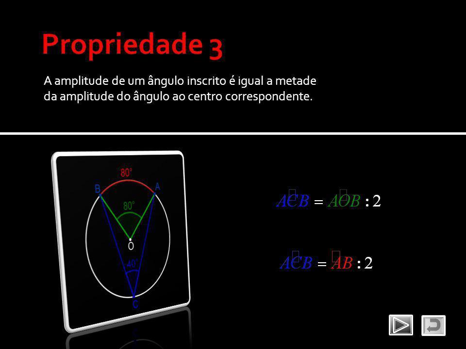 A amplitude de um ângulo inscrito é igual a metade da amplitude do ângulo ao centro correspondente.