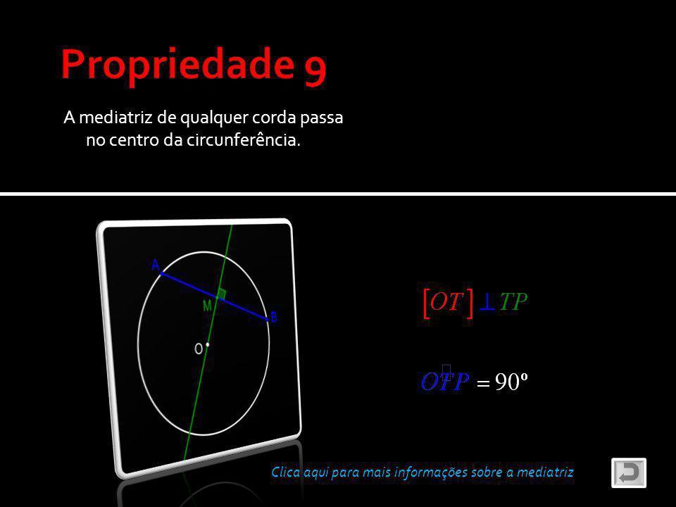 A mediatriz de qualquer corda passa no centro da circunferência.