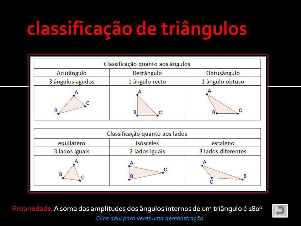 Propriedade: A soma das amplitudes dos ângulos internos de um triângulo é 180º Clica aqui para veres uma demonstração