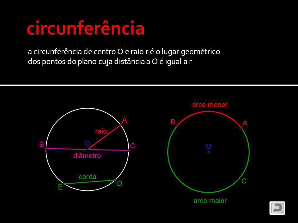 a circunferência de centro O e raio r é o lugar geométrico dos pontos do plano cuja distância a O é igual a r