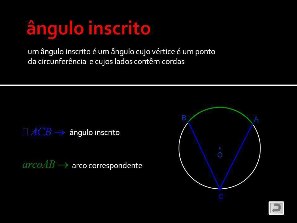 um ângulo inscrito é um ângulo cujo vértice é um ponto da circunferência e cujos lados contêm cordas ângulo inscrito arco correspondente