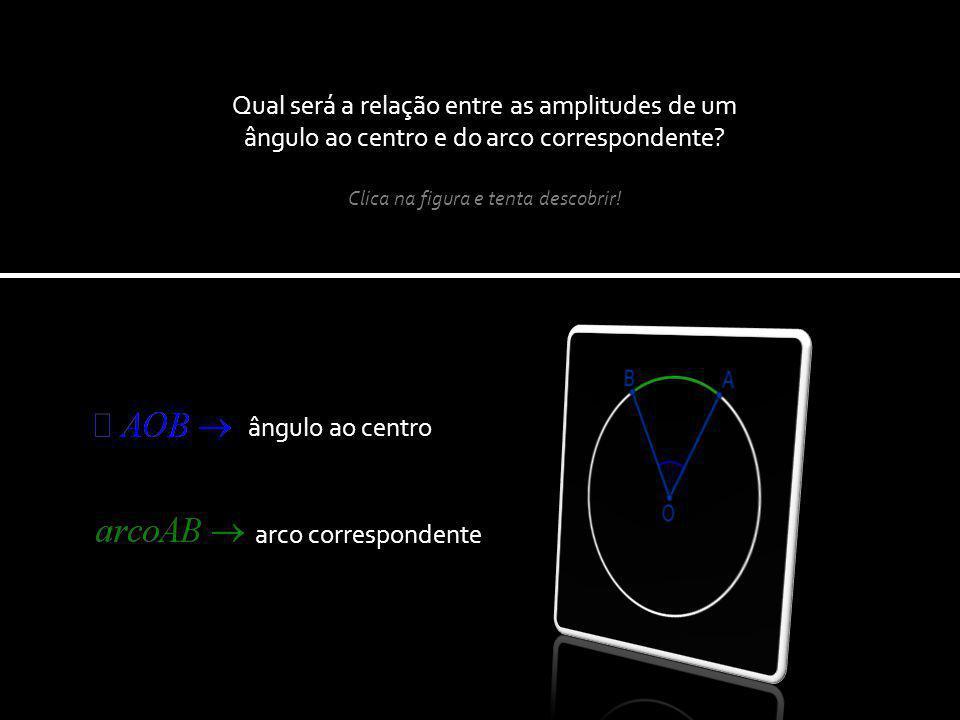 Qual será a relação entre as amplitudes de um ângulo ao centro e do arco correspondente.