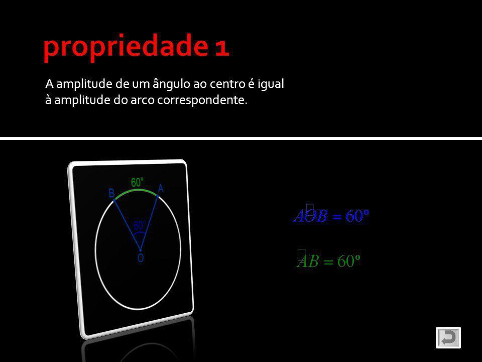 A amplitude de um ângulo ao centro é igual à amplitude do arco correspondente.