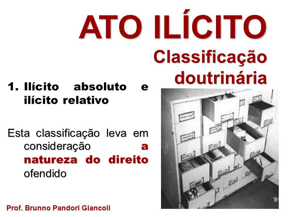 1.Ilícito absoluto e ilícito relativo Esta classificação leva em consideração a natureza do direito ofendido Prof. Brunno Pandori Giancoli ATO ILÍCITO