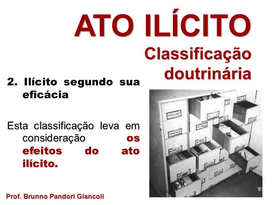 2. Ilícito segundo sua eficácia Esta classificação leva em consideração os efeitos do ato ilícito. Prof. Brunno Pandori Giancoli ATO ILÍCITO Classific